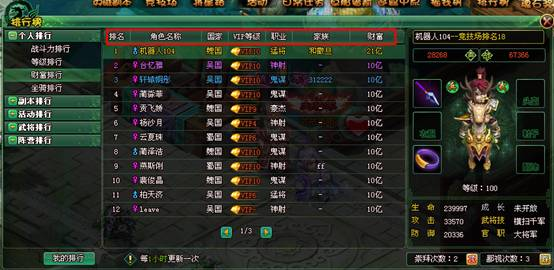 排行榜系统-网页游戏:91wan.com
